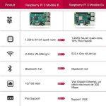 ABOX Raspberry Pi 3 Modèle B Plus (3 B+) Starter Kit【2018 Version Dernière】 32 Go Classe 10 SanDisk Micro SD Carte, 5V 2.5A Alimentation avec Interrupteur Marche/Arrêt Boîtier Noir de la marque ABOX image 2 produit