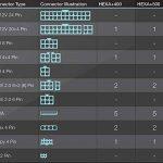 FSP Hexa + 400 Alimentation pour PC Format ATX 400 W Noir de la marque FSP image 3 produit