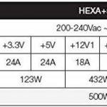 FSP Hexa + 400 Alimentation pour PC Format ATX 400 W Noir de la marque FSP image 4 produit