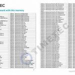 Timetec Hynix IC 4GB DDR3 1333MHz PC3-10600 Unbuffered Non-ECC 1.5V CL9 2Rx8 Dual Rank 240 Pin UDIMM Bureau Mémoire RAM Module Upgrade (4GB) de la marque Timetec image 1 produit